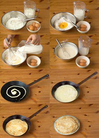 Pannenkoeken Recept